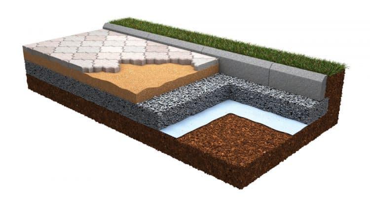 Patio foundation layers
